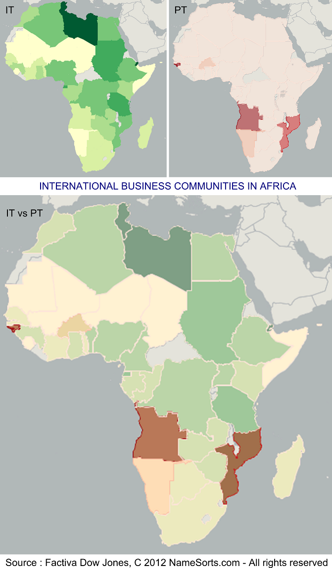 International Business Communities in Africa (Italian vs. Portuguese)