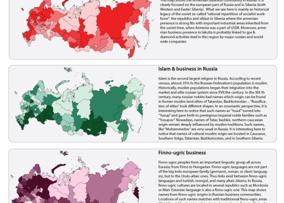 Russian Federation - a complex identity and ethnicity