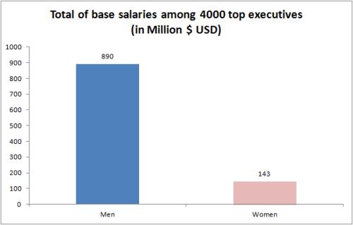 20140314_GenderEquality_Teaser_v001