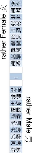 20140327_GenderAPI_Chinese_Teaser_vF