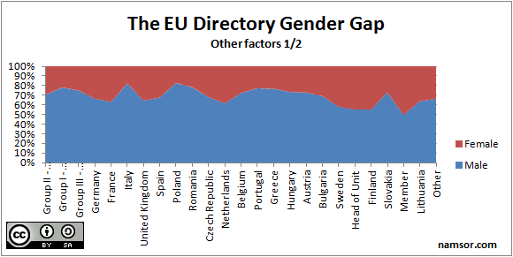 20140905_TheEUDirectory_GenderGap_a_vF