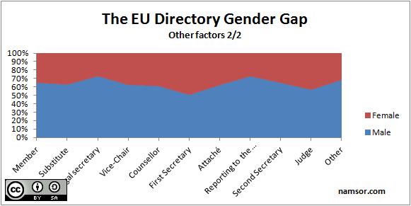 20140905_TheEUDirectory_GenderGap_b_vF
