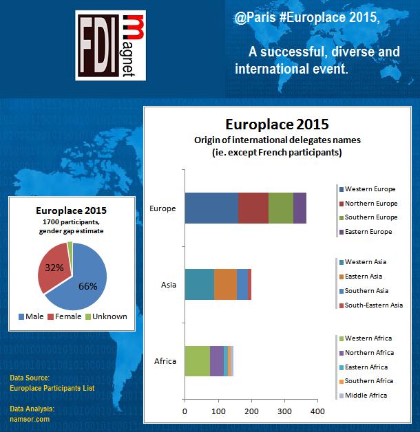2015_FDIMagnet_Europlace2015